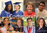 Student montage community: career, direction, motivation, opportunity, jobs, education, asset, workforce, impact, inspiration