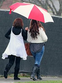sharing an umbrella on campus