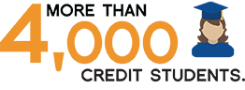 More than 4,000 credit students.